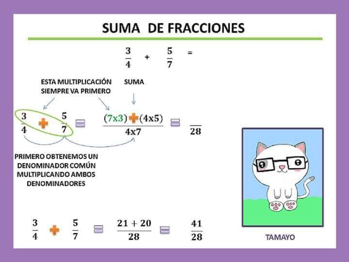 Láminas para imprimir sobre la suma, resta,multiplicación y división de fracciones