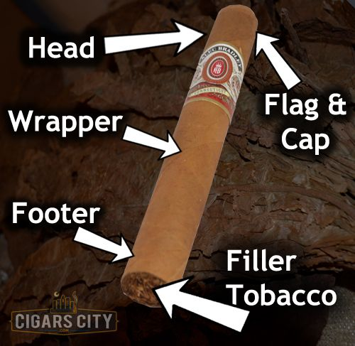 How do you smoke a cigar without looking silly - a great guide to gear up for spring, golf season and nights on the porch with whisky.  http://www.cigarscity.com/how-to-smoke-a-cigar