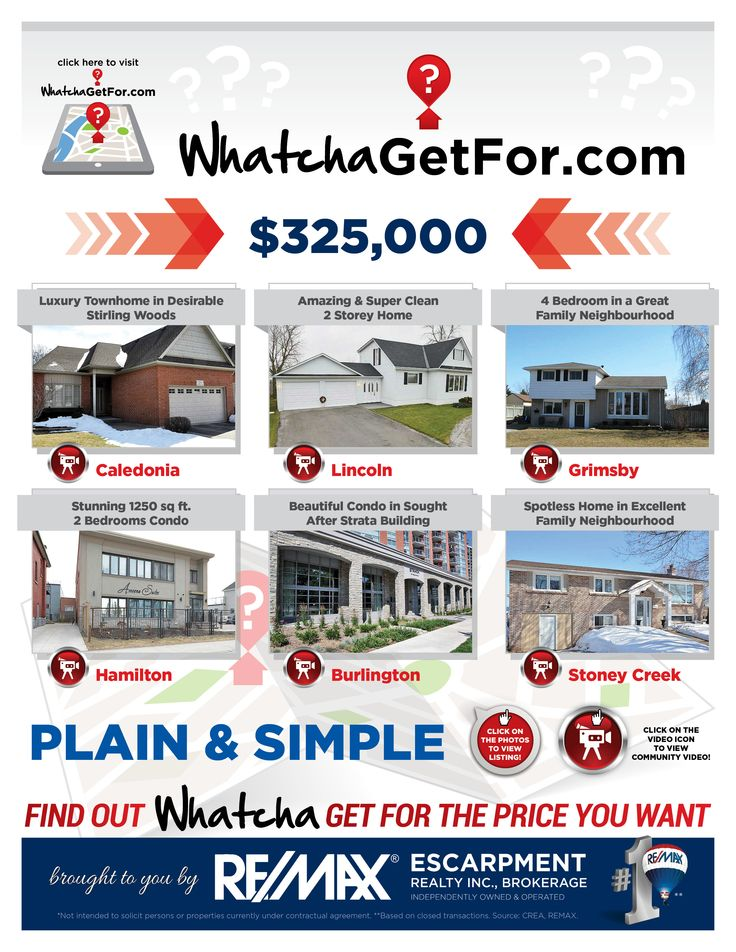 WhatchaGetFor???   Looking for a home between $300,000 - $350,000 price point?   Check out what RE/MAX Escarpment has to offer!  If these homes are not within your price range, then check out  www.whatchagetfor.com to find a home in your budget.