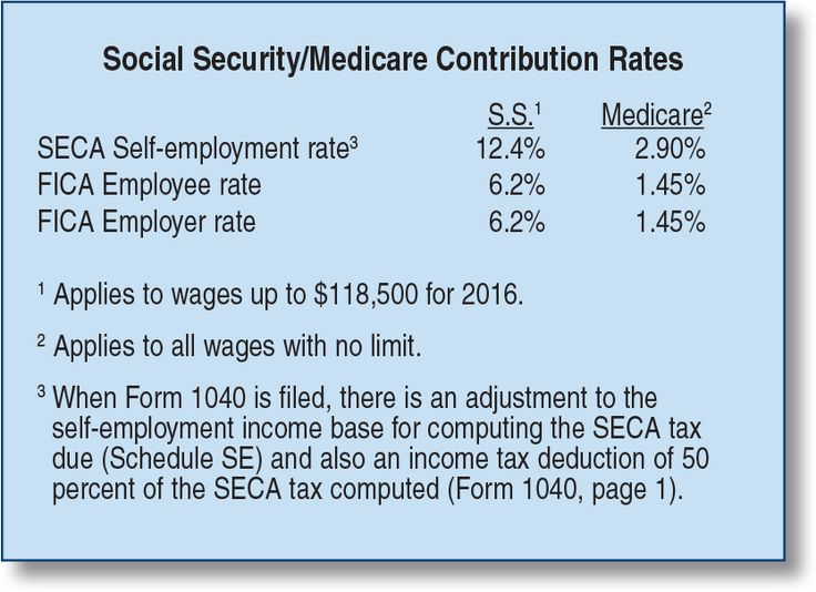 11 social security medicare and employee income tax Bob's medicare taxes would be calculated as: social security tax limit for 2017 is $7,88640 one of the differences between social security and medicare is that social security is taxed only on the first $127,200 of taxable wages, or $7,88640 in taxes.