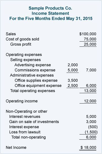Are you tired of promoting products that rarely sell everyday?   Well, if you are looking for the most unique guaranteed income system that'll literally change your life from 1k to 3 k/MO without elephant's job, then this reseller program would be perfect for you!  We pay 20% Commission on each sale    Get started today:  http://resellerhub.store/signup1/
