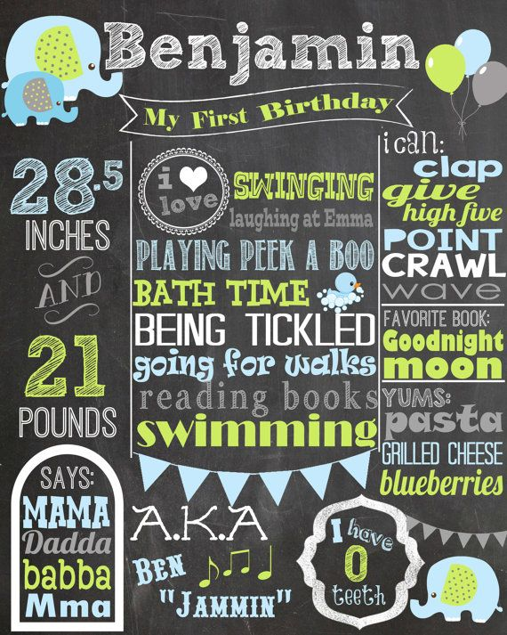 Custom First Birthday Colored Chalkboard Poster/ Invitation - Elephants - Green and Blue - Pendants - Balloons - Birthday Sign - 2nd birth