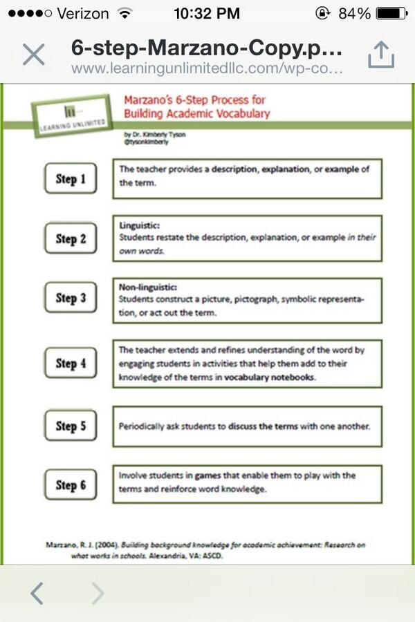 7 best images about vocabulary on pinterest context for Construction vocabulary
