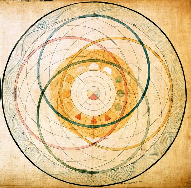 A 16th century Tibetan artwork showing the twelve tracks on which the Sun revolves around Mount Meru.