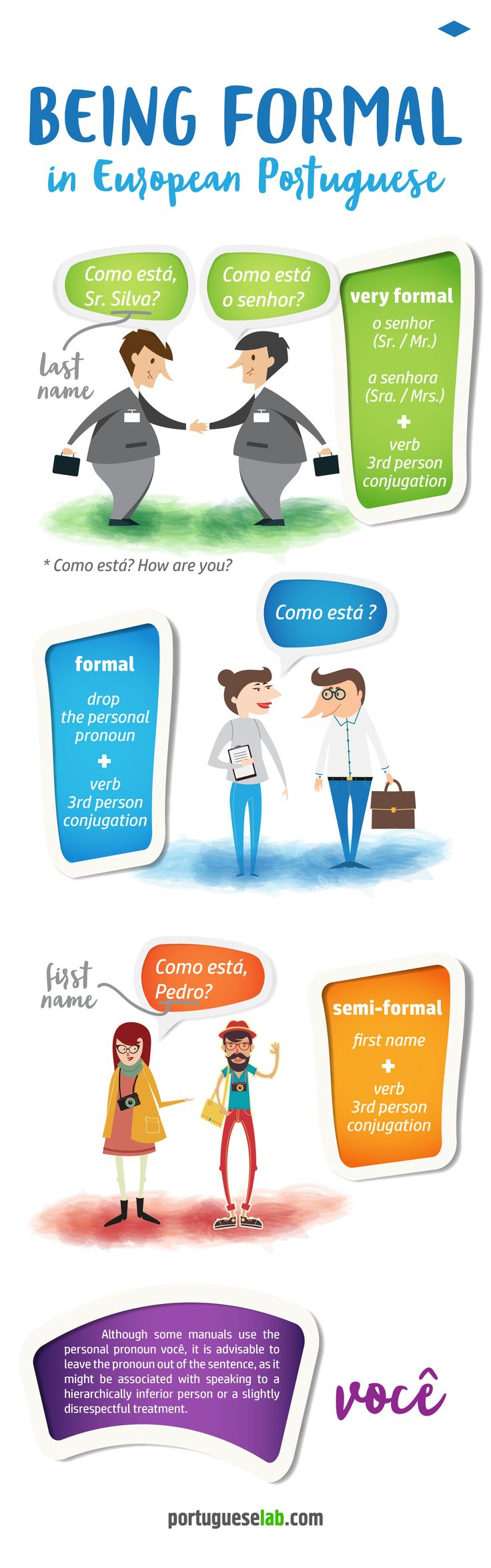 Learn European Portuguese. Know how to use the formal treatment. Check out more free resources at the website.