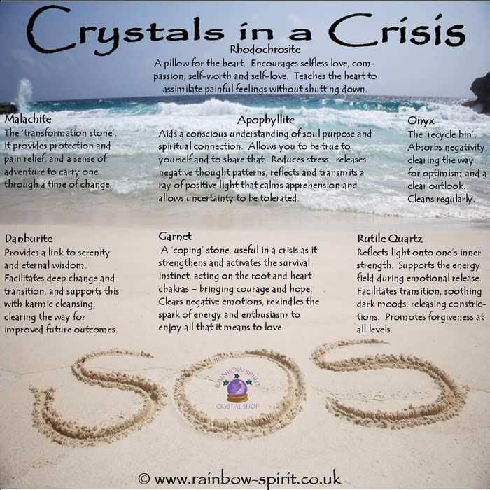 My crystal healing poster showing some of the crystals with properties that are helpful in a crisis
