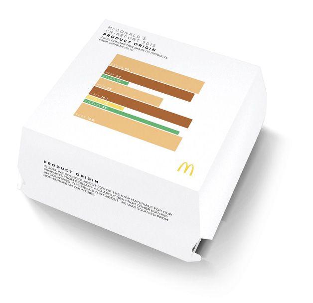 Leo Burnett GmbH - The Burger Report – McDonald's   Red dot award 2015