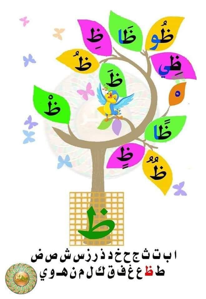 الحروف الهجائية بأشكالها المختلفة Arabic Alphabet For Kids Alphabet For Kids Arabic Kids