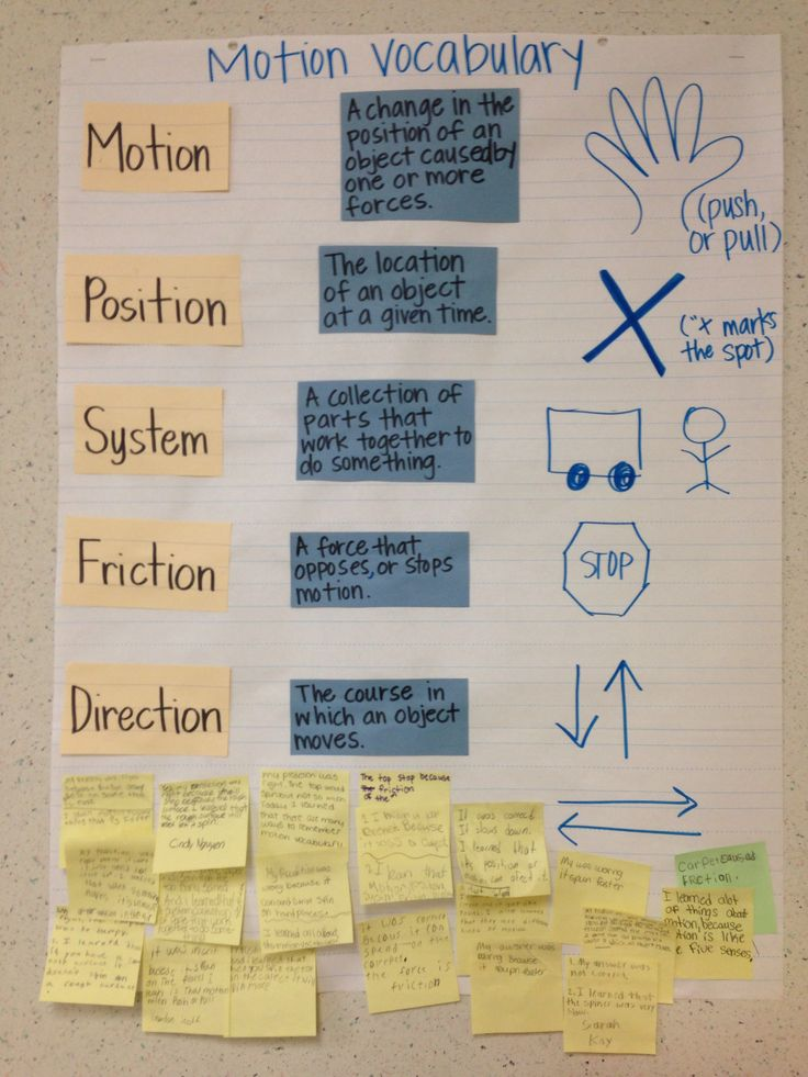 While studying force and motion with my fourth graders we made a class anchor chart. As a class we came up with ways students to remember the vocabulary words and their definitions.