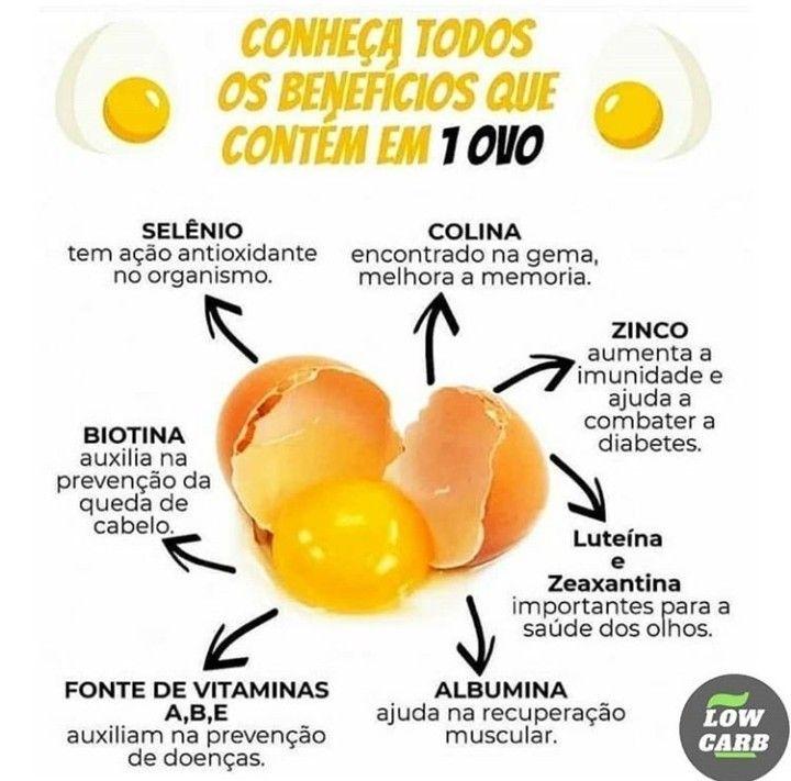 Sabor De Vida Saudavel Em 2020 Sobremesas Faceis E Saudaveis