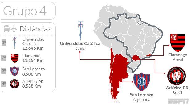 Libertadores grupo 4: Atlético-PR e Flamengo têm chave mais 'pesada' por classificação