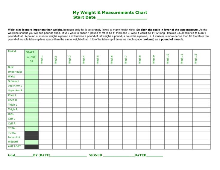 weight loss tracker chart printable measurement planner fitness