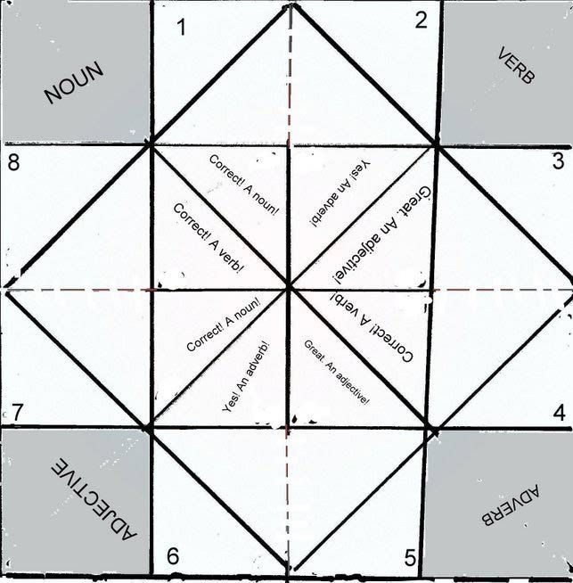 """Foldable """"fortune teller"""" printable with adverbs, adjectives, nouns and verbs"""