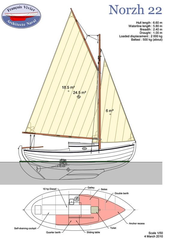 how to build a boat at home