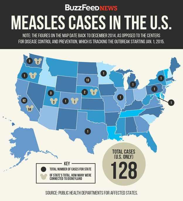 Here's How Many Americans Have Contracted The Measles In The Disneyland Outbreak