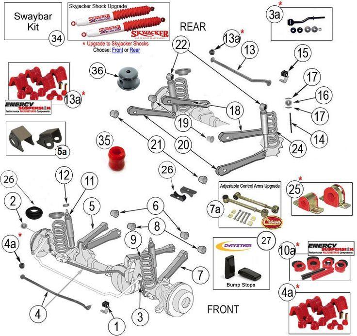 21 best 93-98 Grand Cherokee ZJ Parts Diagrams images on Pinterest
