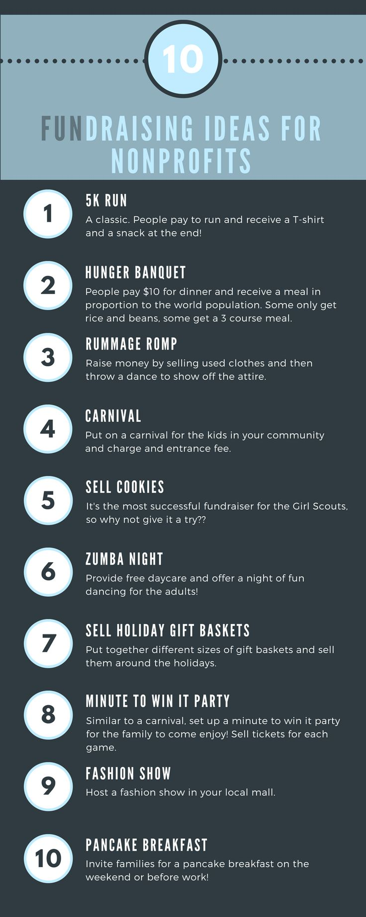 Are you looking for new fundraising ideas for your nonprofit organization? Here is a list of 50 fundraising ideas for your organization!