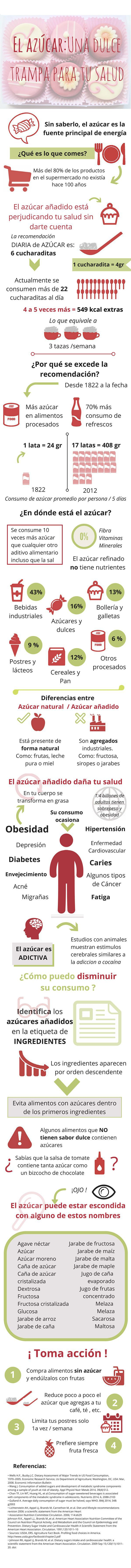 Azucar: Una dulce trampa para tu salud. #Infografía #ViveSaludable #ViveCelebrithings