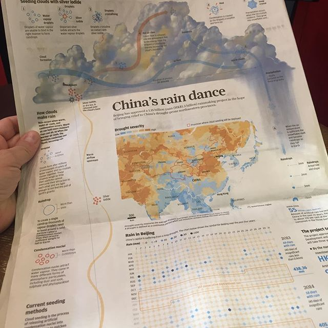 My latest full page #infographic about cloud seeding. Today in #scmp #newspaper #design. #illustration #ilustracion #china #drought #news