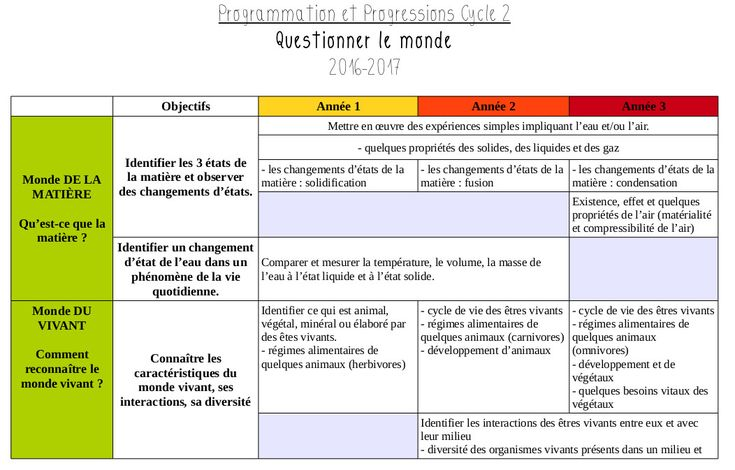 Nouveaux Programmes 2016 | Trousse et Frimousse