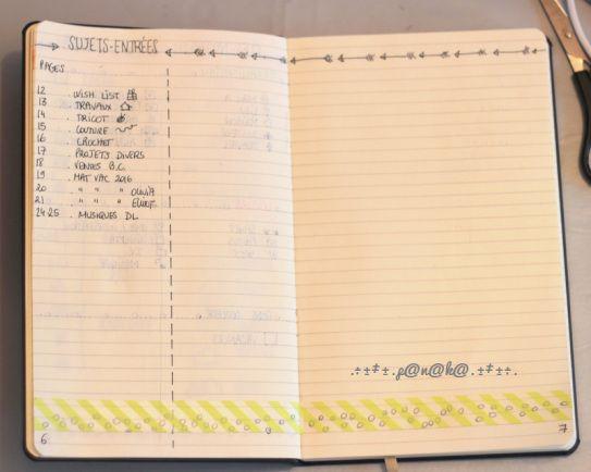 Bullet Journal panaka62 - Sujets Entrées