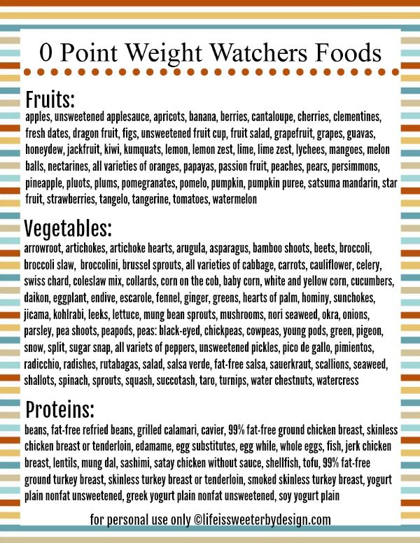 weight watchers zero point foods list free printable weight