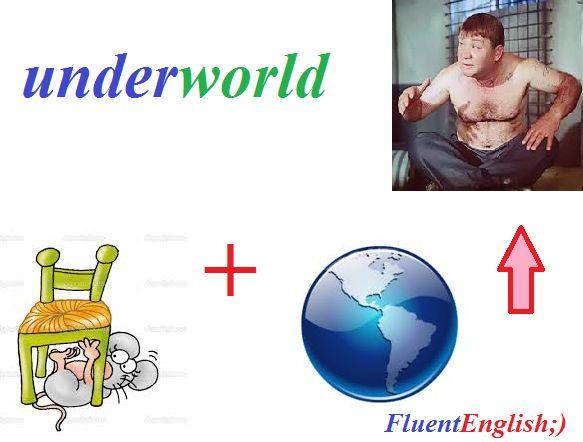 under + world = underworld! (преступный мир, преисподняя, организованная преступность)  #английскийслова #английскийскайп #английскийонлайн #английскийвесело #английскийдлявсех #английскийрепетиторы #английскийчерезскайп #учитьанглийский #английский