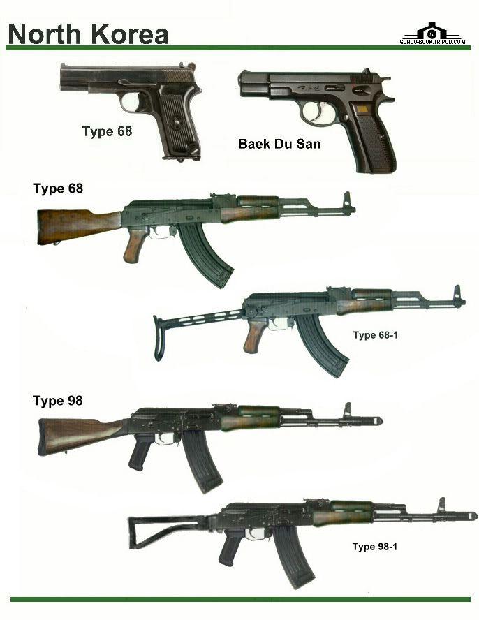 Северная Корея: Type 68, Baek Du San, Type 68, ...
