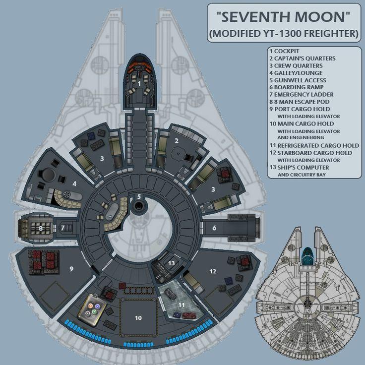 Exceptional Star Wars Ship Floor Plans Part - 8: DeviantArt: More Artists Like YT-1450 By TattooedHobbit. Star Wars RpgStar  Wars ShipsStar Wars SpaceshipsSpace ShipStarwarsDeck PlansTriple ...