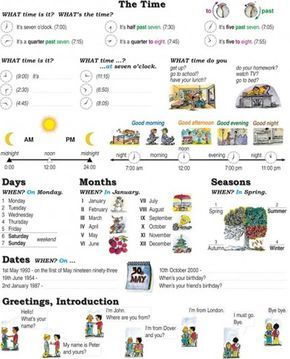 Learning Basic English lessons, pictures and free books in English free online