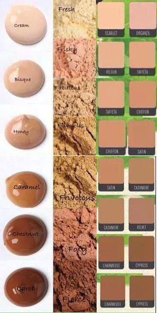 A full approximation of the different colors in the Younique range.Colors on left are BB Cream, center colors are Mineral Concealers and Right-hand colors are the Touch Powder and Cream foundation colors www.glamlipsandlashes.co.uk