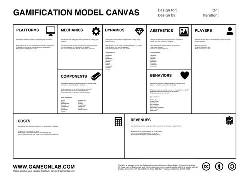 Gamification Model Canvas Es una herramienta simple, flexible y estructurada de encontrar y evaluar soluciones basadas en el juego para diseñar comportamientos de personas para los negocios.