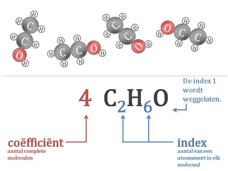 reactievergelijking H3 Reacties Pinterest Chemistry - poly atomic ions chart