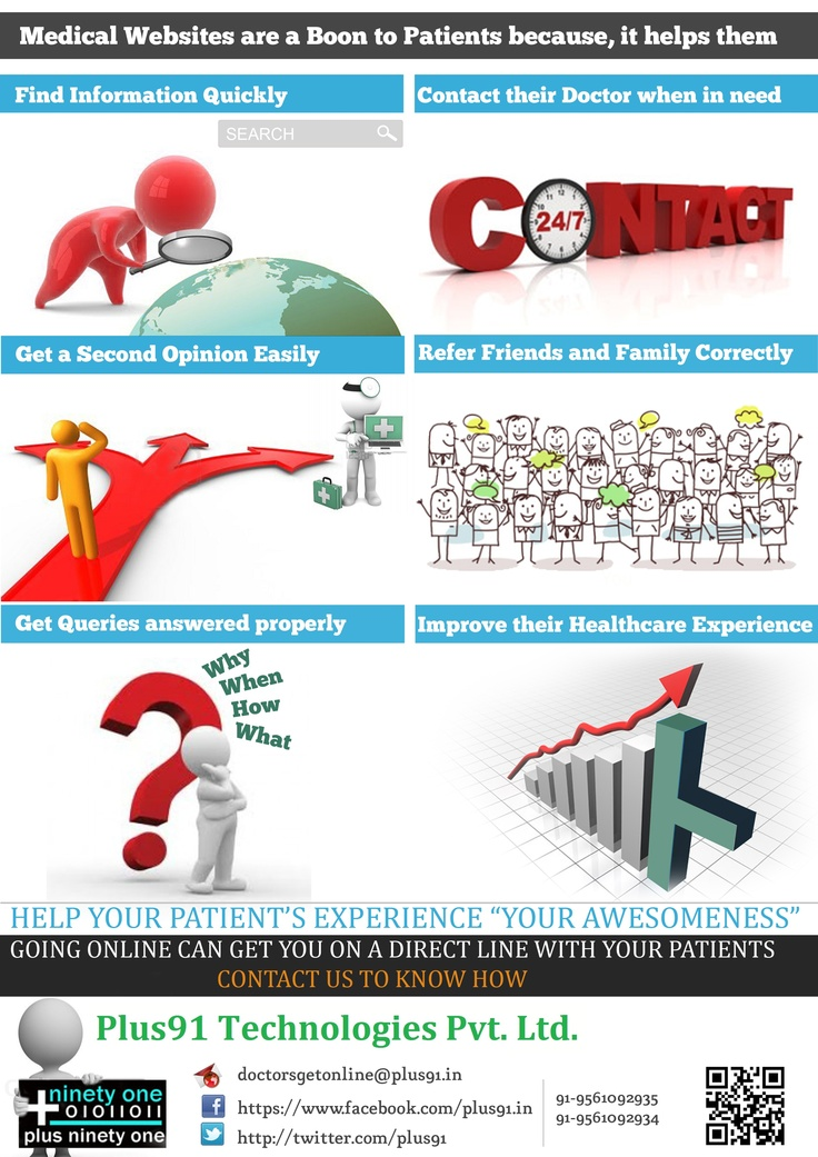 MEDICAL WEBSITES CAN HELP A PATIENT EXPERIENCE A DOCTOR'S AWESOMENESS ...