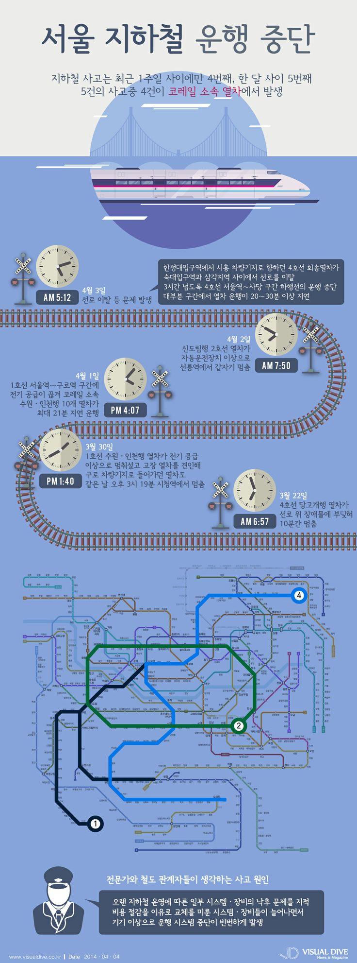 지하철 4호선 탈선…잇따르는 지하철 사고 원인은? [인포그래픽] #metro #Infographic ⓒ 비주얼다이브 무단 복사·전재·재배포