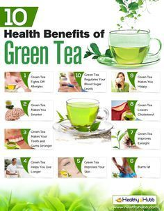 The Top 10 Health Benefits of Green Tea