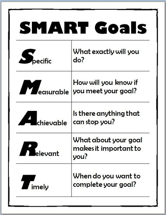 16 best Goal Setting images on Pinterest Goal settings, Posters - smart goals template