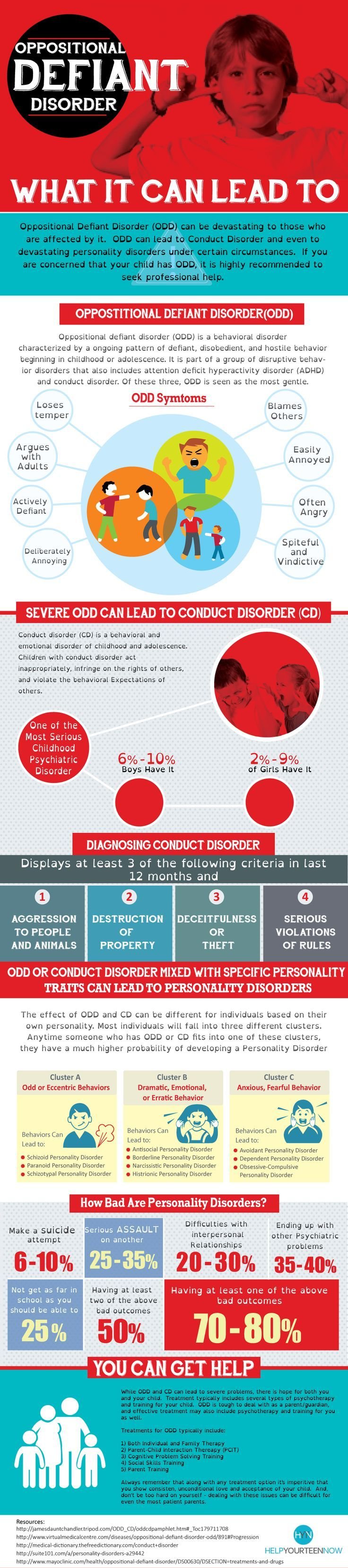 "Opposition Defiant Disorder #Infographic - ""Teens test boundaries, make mistakes and sometimes have little respect for their parents. Teens with ODD experience these normal teenage behaviors but may have a harder time living with them. Sometimes ODD can lead to a more severe disorder known as Conduct Disorder. Left untreated and combined with other personality disorders, oppositional defiant disorder may lead to a lifetime of behavioral complications and personality disorders."""