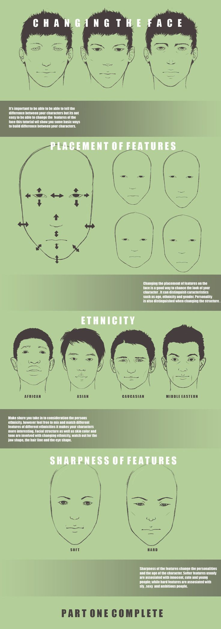 Drawing People Of Different Races
