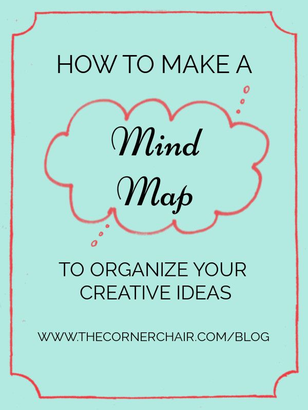 How to make a Mind Map to organize your creative ideas.