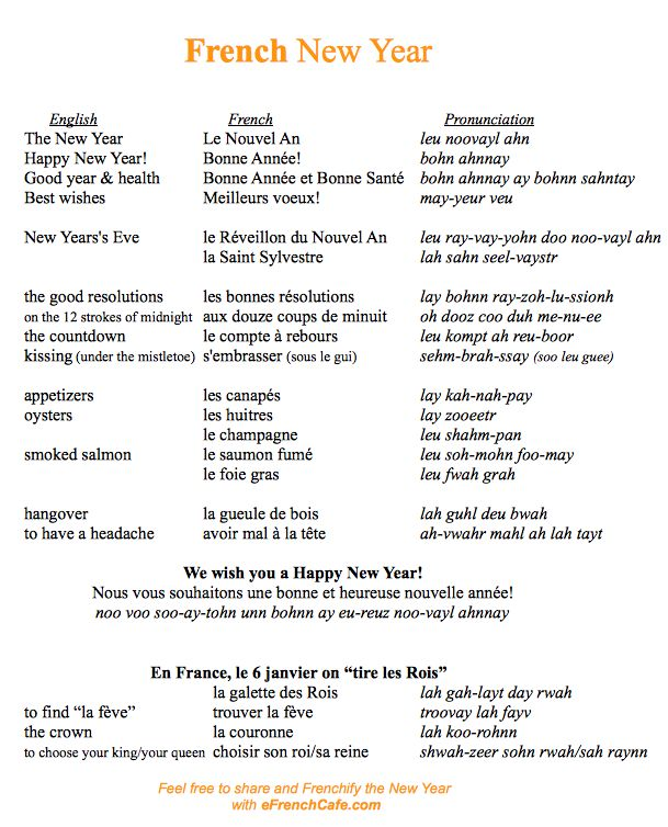 """Frenchify your New Year 