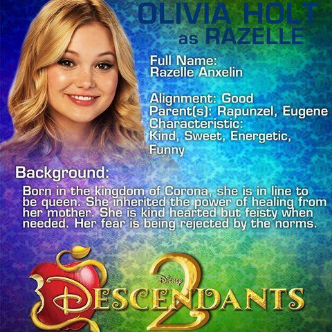8 Besten Descendants Character Info Bilder Auf Pinterest