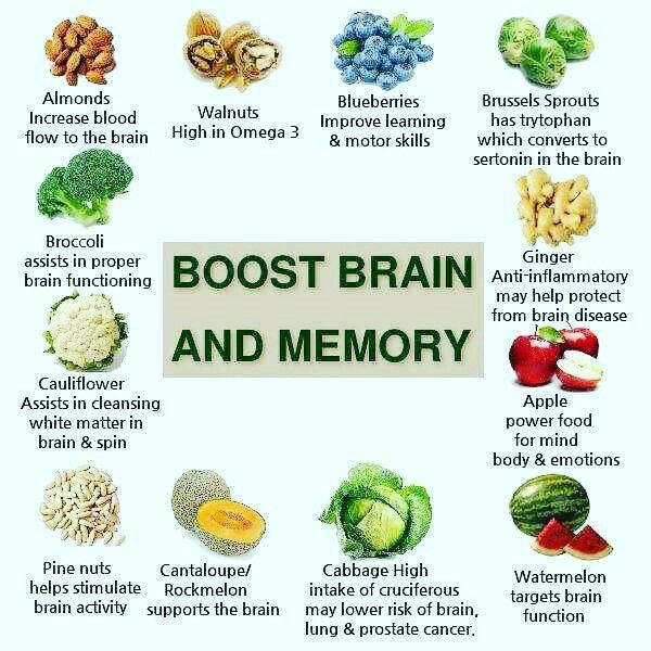 Best Foods To Boost Your Brain And Memory Brain Boosting Foods Mind Diet Brain Food