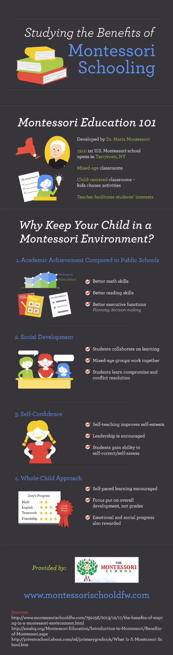 The Montessori method was developed by Dr. Maria Montessori. The first school opened in Tarrytown, New York in 1911. Today, these schools offer children a fantastic learning environment that provides much more than public schools. Get more information by clicking over to this Allen Montessori School infographic.