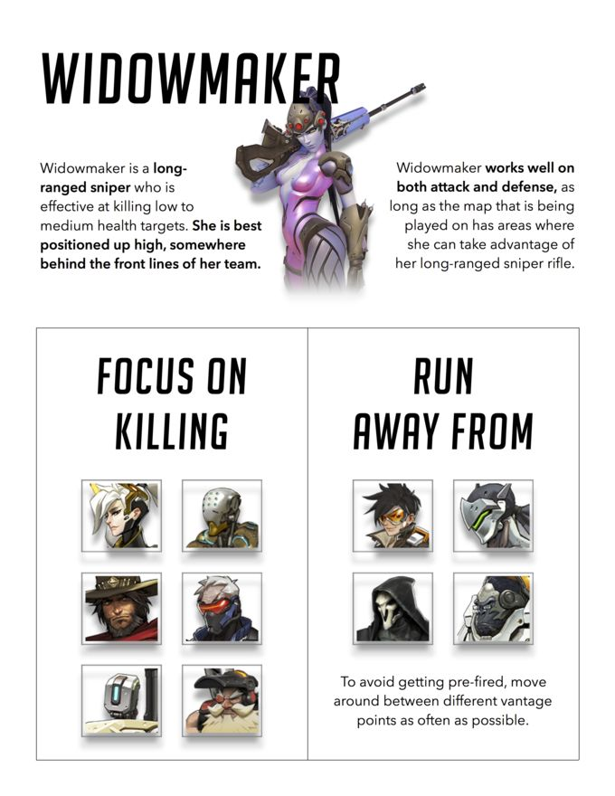 how to play overwatch controls