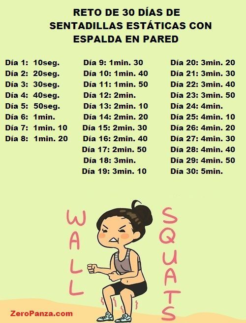 If you are in the need to get your body in shape here is a monthly workout plan. Simply following these steps and ruler by working out for so many minutes in so many days will get your body into shape without even knowing you are working out a ton.