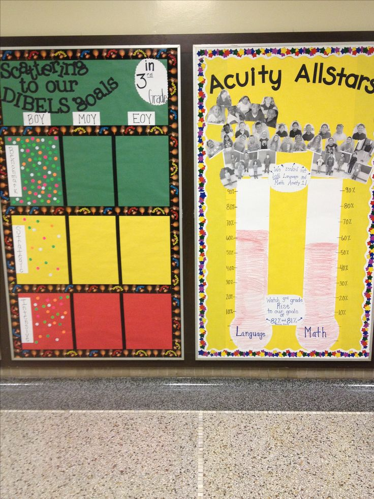 a way to do data on a bulletin board - Wall Board Ideas