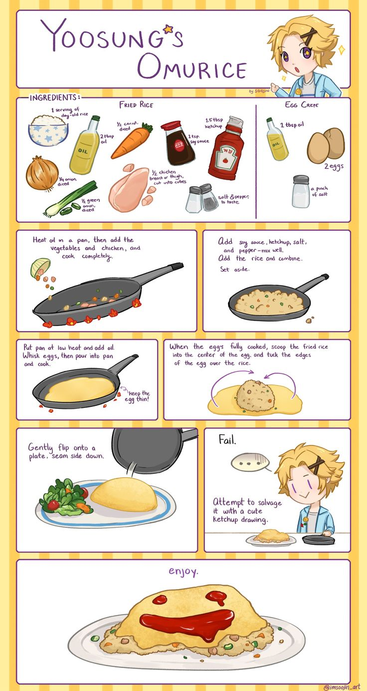 The flying bathtub Photo Food, Omurice recipe