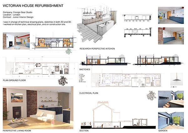 Freelance Kitchen Designer Interior Mesmerizing Design Review