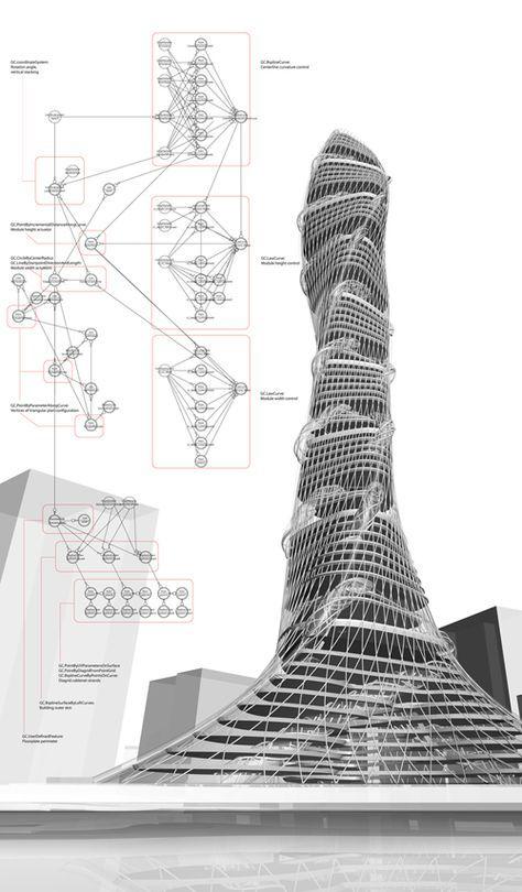 Pin by carlos de landa on arqui tect nica arquitectura for Arquitectura parametrica pdf